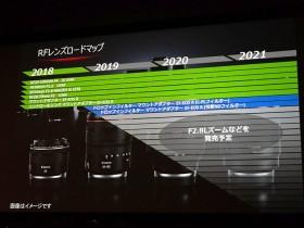 传闻佳能将于2019年带来多款RF无反新镜头