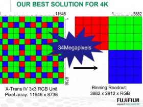 """富士公司透露研发44×33画幅""""GFX-H100""""摄像机:开启4K3K之门"""