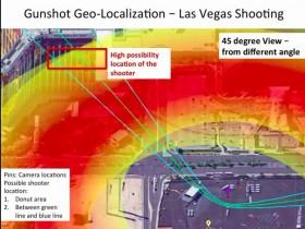 研究人员研发的系统可利用智能手机的视频定位枪手!