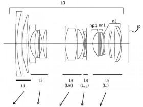 佳能公布RF 24-100mm f/2.8L和RF 24-85mm f/2.8L镜头专利
