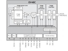Omnivision公司推出具备出色弱光性能的新型智能手机传感器