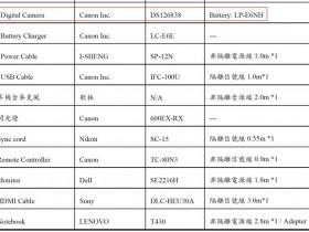佳能在台湾NCC注册Speedlite 600EX-RX闪光灯
