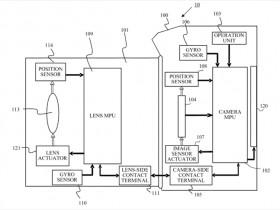 佳能申请专利:机身防抖系统和连拍功能
