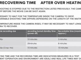 佳能EOS R5相机在进行8K、4K视频拍摄时存在机身严重过热问题