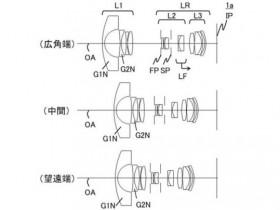 佳能申请RF 8-15mm F4.0鱼眼镜头专利