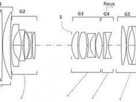 适马申请28-200mm F3.4-5.6镜头专利
