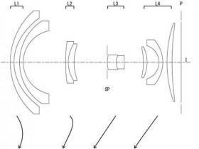 佳能申请RF 15-45mm F4.6-8镜头专利