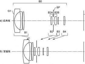 佳能申请四款RF卡口APS-C无反镜头专利