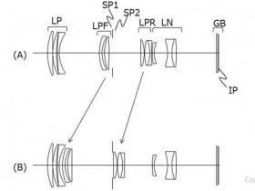 佳能申请两款全新RF卡口镜头专利