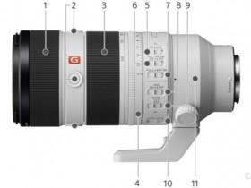 索尼FE 70-200mm F2.8 GM II OSS镜头外观照和规格曝光