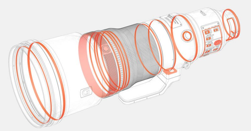 索尼发布FE 200-600mm F5.6-6.3 G OSS、FE 600mm F4 GM OSS镜头