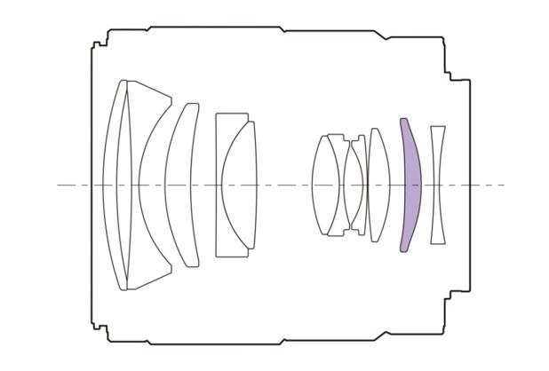 索尼正式发布轻巧便携的FE 35mm f/1.8镜头