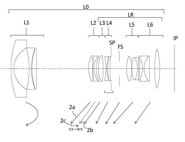 佳能公布两款RF卡口变焦新镜头专利