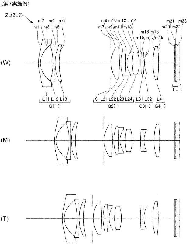 尼康公布多款全画幅无反镜头专利!