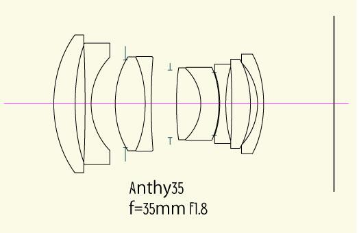 Yasuhara发布Anthy 35mm f/1.8全画幅手动对焦无反镜头