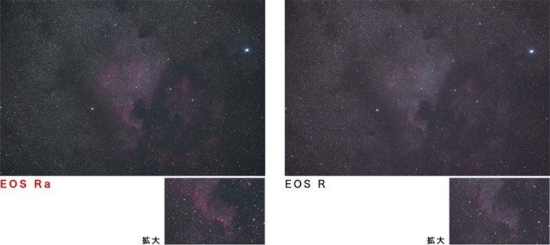 佳能正式发布EOS Ra全画幅天文无反相机