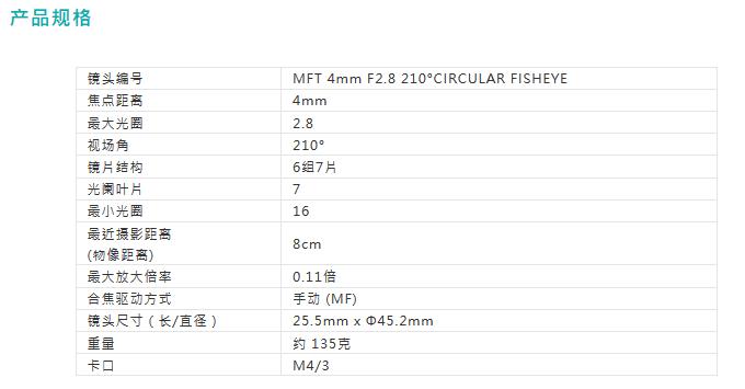 老蛙4mm F2.8鱼眼镜头即将推出适用于索尼E、富士X和佳能EF-M卡口版本