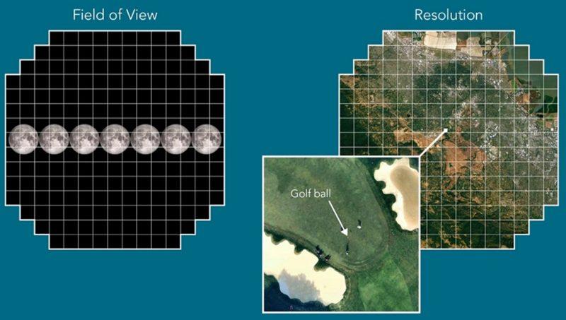 """世界首张32亿像素图像""""出炉"""""""