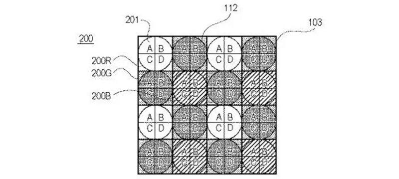 佳能申请四像素AF传感器专利