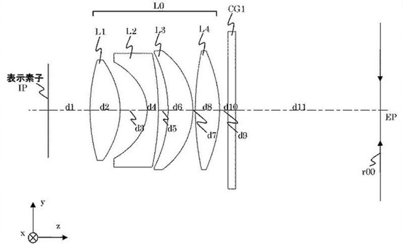 佳能申请全新电子取景器专利