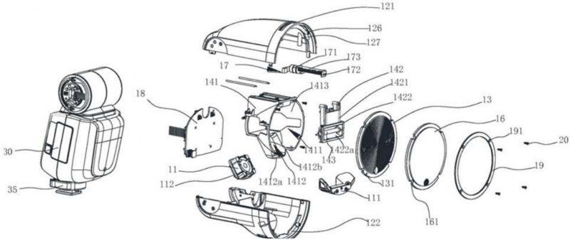 Godox申请V1 Pro闪光灯专利