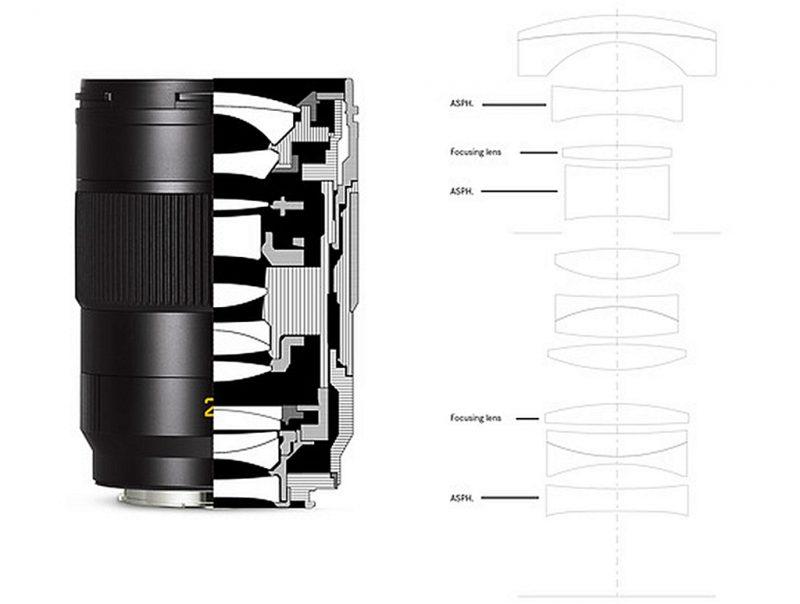 徕卡正式发布APO-Summicron-SL 28mm F2 ASPH镜头
