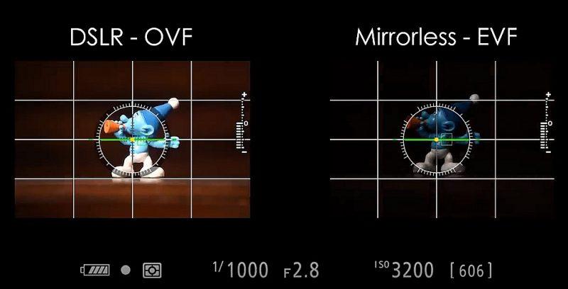 单反相机与无反相机的区别?!